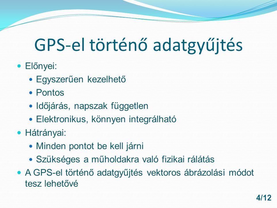 Szoftver ismertetése A létrehozott szoftver tulajdonképpen egy adatbázis hátterű GPS koordináták alapján működő földrajzi információs rendszer.