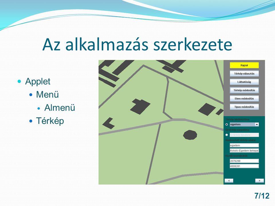 Az alkalmazás szerkezete Applet Menü Almenü Térkép 7/12