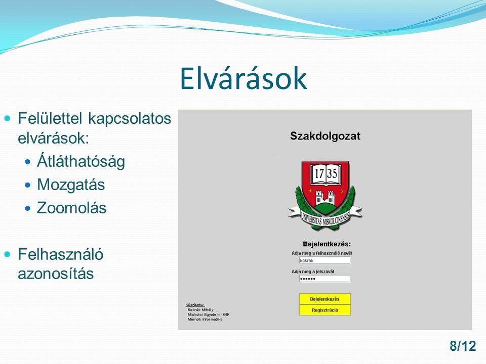 Funkciók Bejelentkezés, regisztráció Térkép választás Láthatóság Elem módosítás Térkép módosítás Típus módosítás 9/12