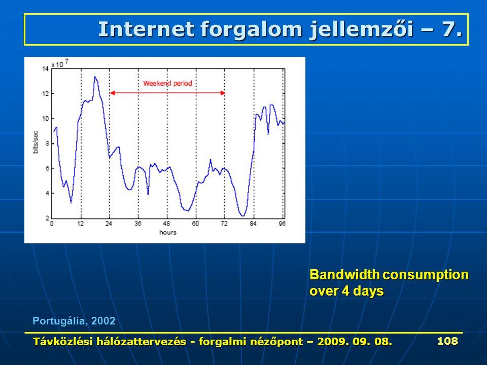 Távközlési hálózattervezés - forgalmi nézőpont – 2009. 09. 08. 108 Portugália, 2002 Bandwidth consumption over 4 days Internet forgalom jellemzői – 7.