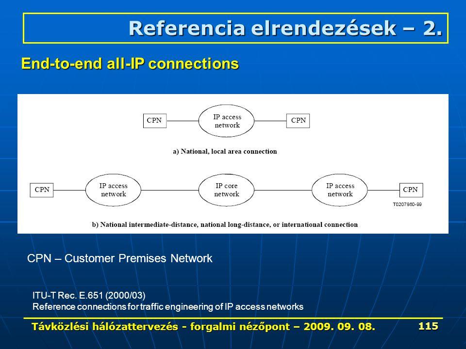Távközlési hálózattervezés - forgalmi nézőpont – 2009. 09. 08. 115 Referencia elrendezések – 2. CPN – Customer Premises Network ITU-T Rec. E.651 (2000