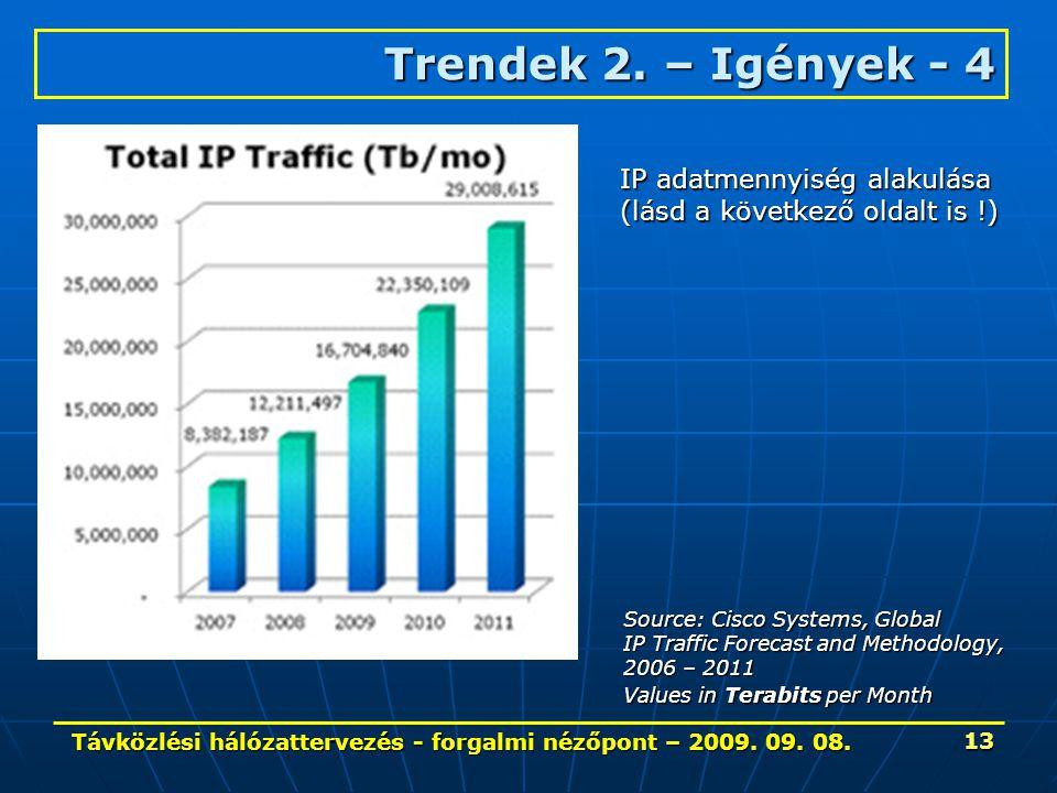 Távközlési hálózattervezés - forgalmi nézőpont – 2009. 09. 08. 13 Trendek 2. – Igények- 4 Trendek 2. – Igények - 4 Source: Cisco Systems, Global IP Tr