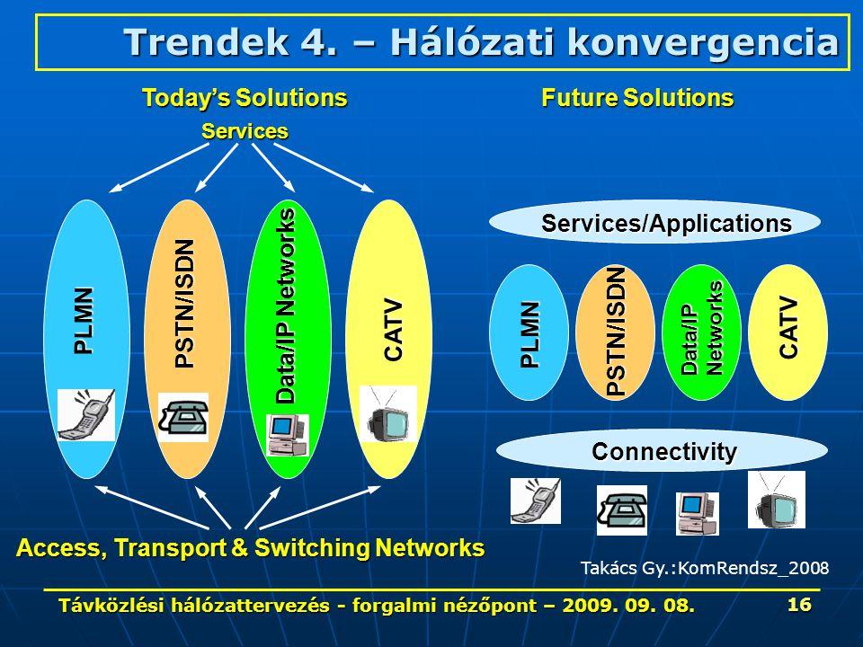 Távközlési hálózattervezés - forgalmi nézőpont – 2009. 09. 08. 16 Today's Solutions Services Access, Transport & Switching Networks CATV PLMN PSTN/ISD