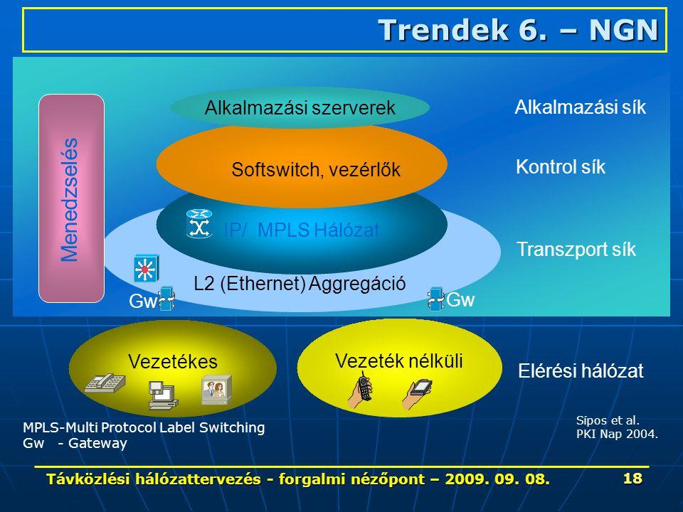 Távközlési hálózattervezés - forgalmi nézőpont – 2009. 09. 08. 18 L2 (Ethernet) Aggregáció IP/ MPLS Hálózat Softswitch, vezérlők Vezetékes Vezeték nél