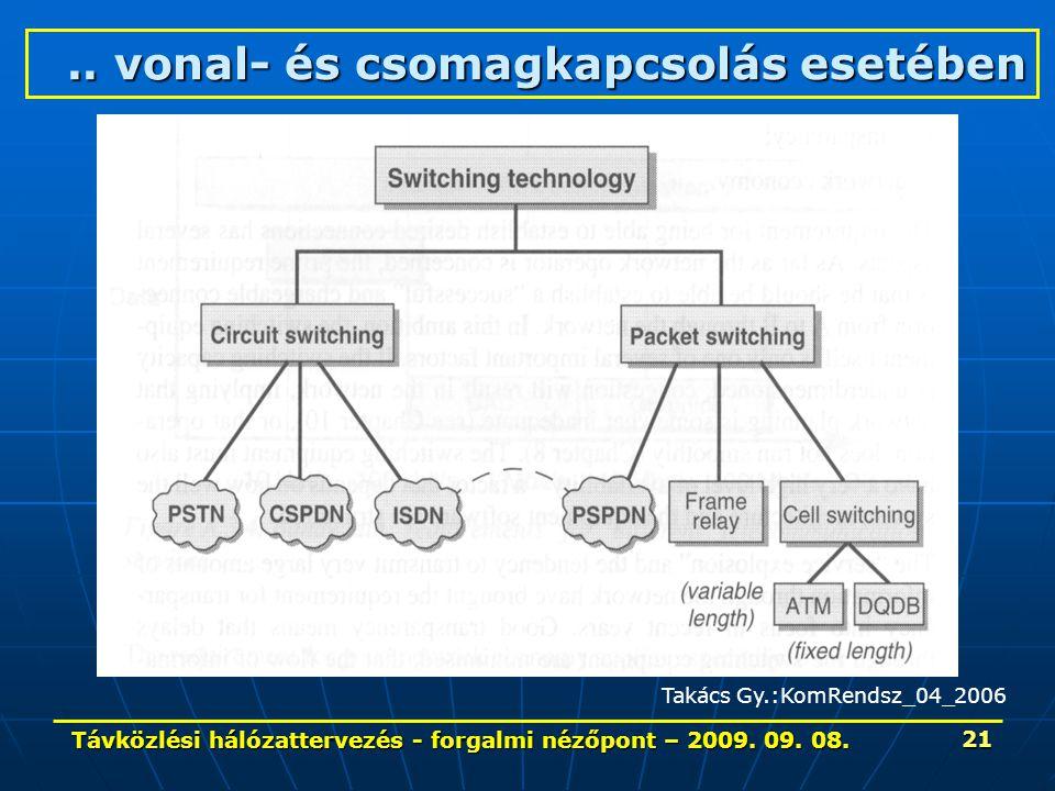 Távközlési hálózattervezés - forgalmi nézőpont – 2009. 09. 08. 21.. vonal- és csomagkapcsolás esetében Takács Gy.:KomRendsz_04_2006