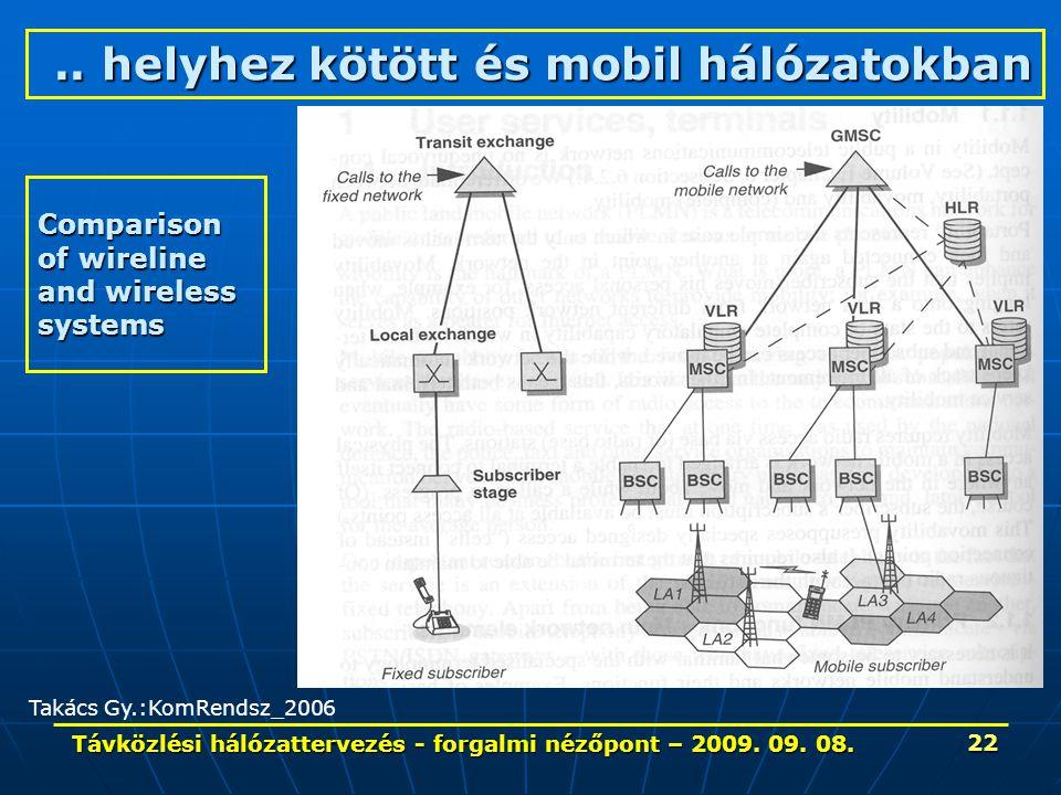 Távközlési hálózattervezés - forgalmi nézőpont – 2009. 09. 08. 22 Comparison of wireline and wireless systems.. helyhez kötött és mobil hálózatokban T