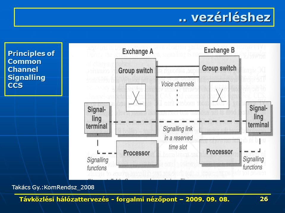 Távközlési hálózattervezés - forgalmi nézőpont – 2009. 09. 08. 26 Principles of Common Channel Signalling CCS.. vezérléshez Takács Gy.:KomRendsz_2008