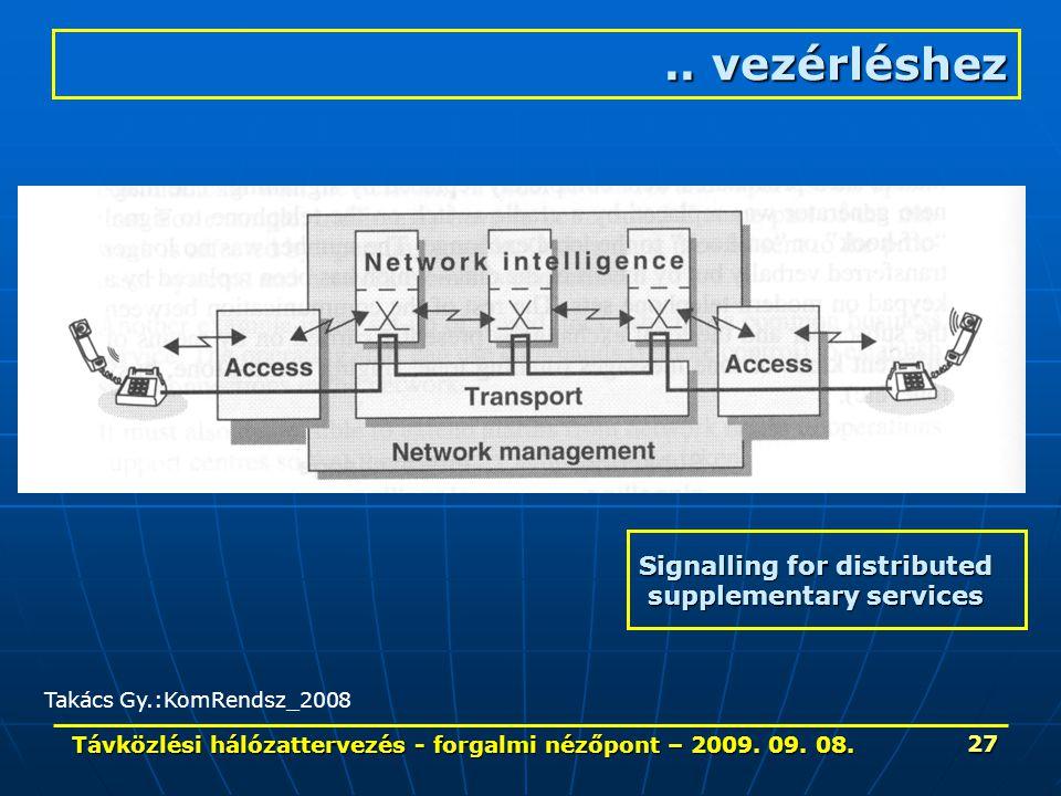 Távközlési hálózattervezés - forgalmi nézőpont – 2009. 09. 08. 27 Signalling for distributed supplementary services.. vezérléshez Takács Gy.:KomRendsz