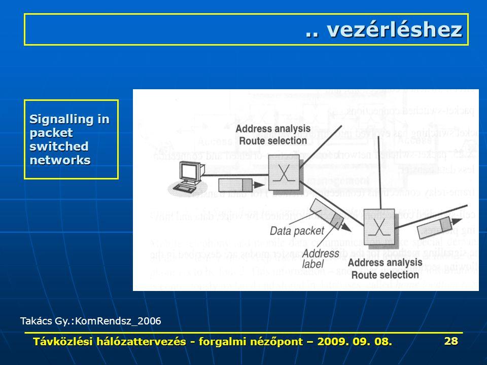 Távközlési hálózattervezés - forgalmi nézőpont – 2009. 09. 08. 28 Signalling in packet switched networks.. vezérléshez Takács Gy.:KomRendsz_2006