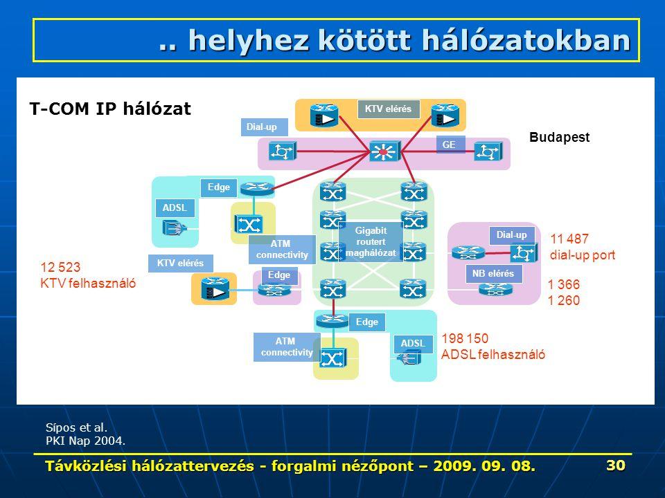 Távközlési hálózattervezés - forgalmi nézőpont – 2009. 09. 08. 30 KTV elérés Gigabit routert maghálózat GE Dial-up ATM connectivity NB elérés Edge ADS