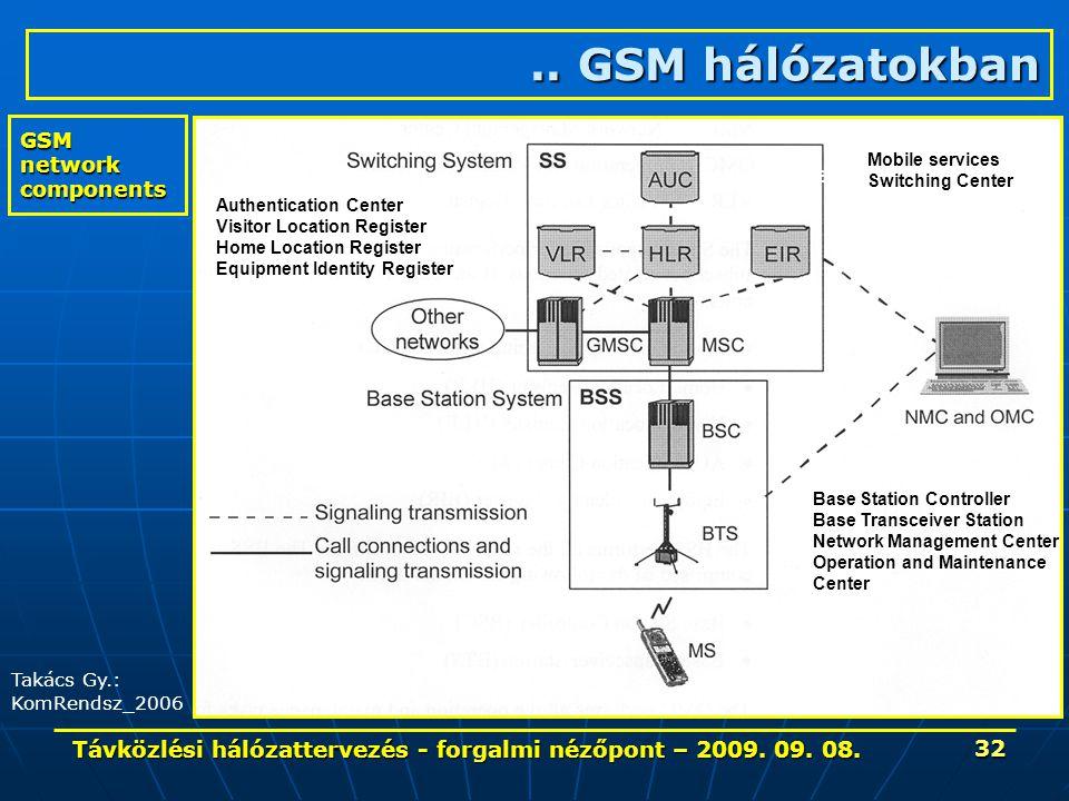 Távközlési hálózattervezés - forgalmi nézőpont – 2009. 09. 08. 32 GSM network components Authentication Center Visitor Location Register Home Location