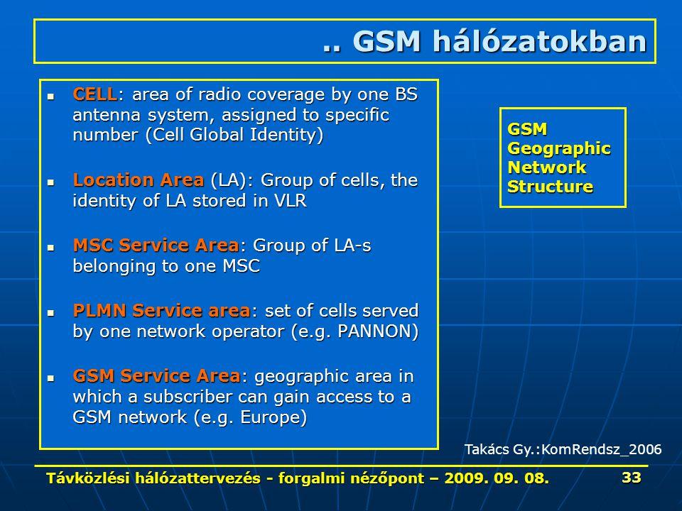 Távközlési hálózattervezés - forgalmi nézőpont – 2009. 09. 08. 33 GSM Geographic Network Structure CELL: area of radio coverage by one BS antenna syst