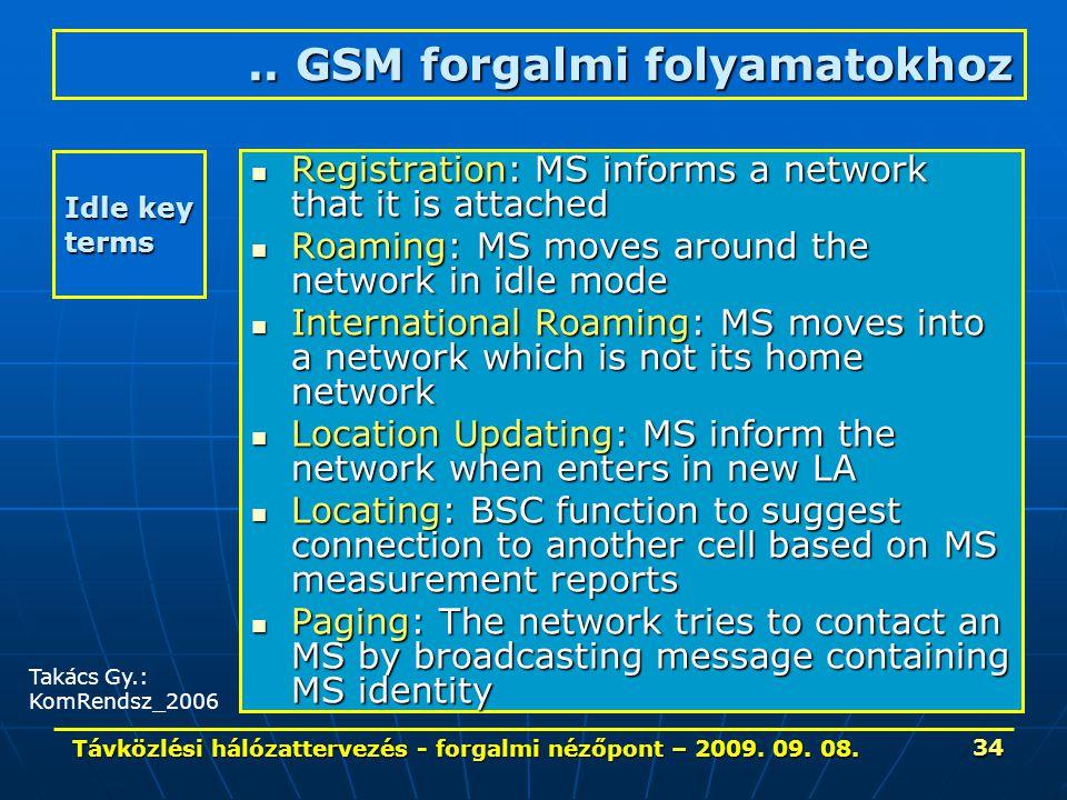 Távközlési hálózattervezés - forgalmi nézőpont – 2009. 09. 08. 34 Idle key terms Registration: MS informs a network that it is attached Registration: