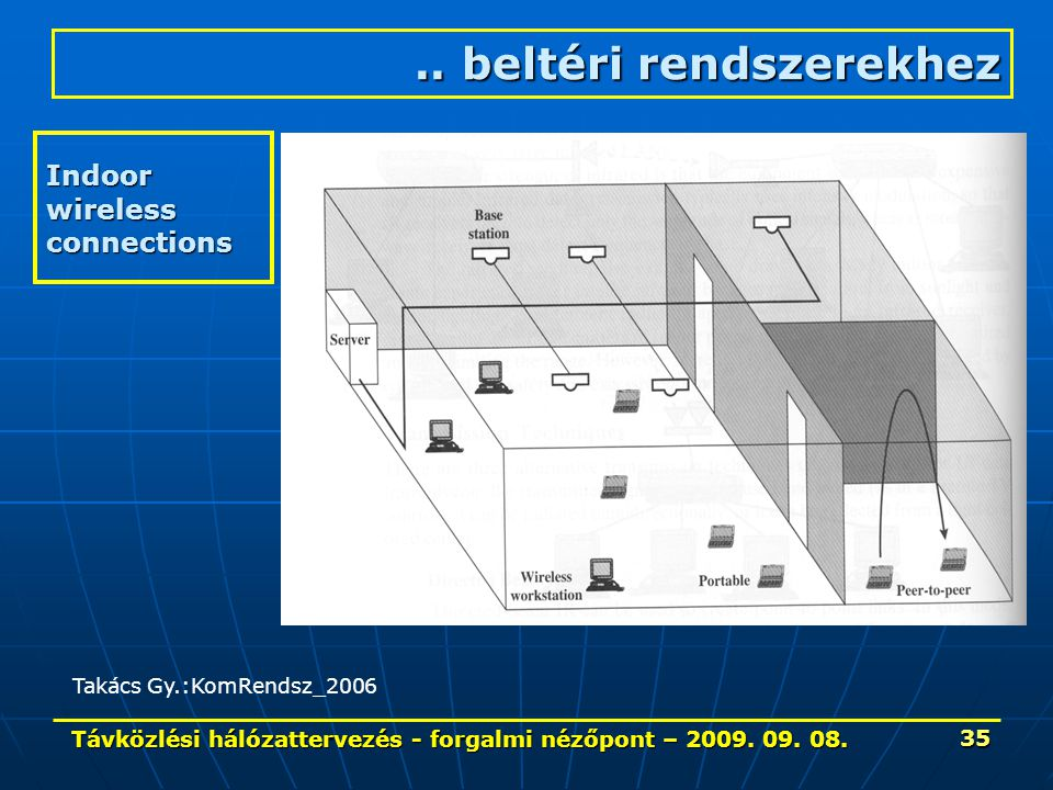 Távközlési hálózattervezés - forgalmi nézőpont – 2009. 09. 08. 35 Indoor wireless connections.. beltéri rendszerekhez Takács Gy.:KomRendsz_2006