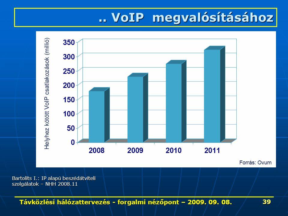 Távközlési hálózattervezés - forgalmi nézőpont – 2009. 09. 08. 39.. VoIP megvalósításához Bartolits I.: IP alapú beszédátviteli szolgálatok – NHH 2008