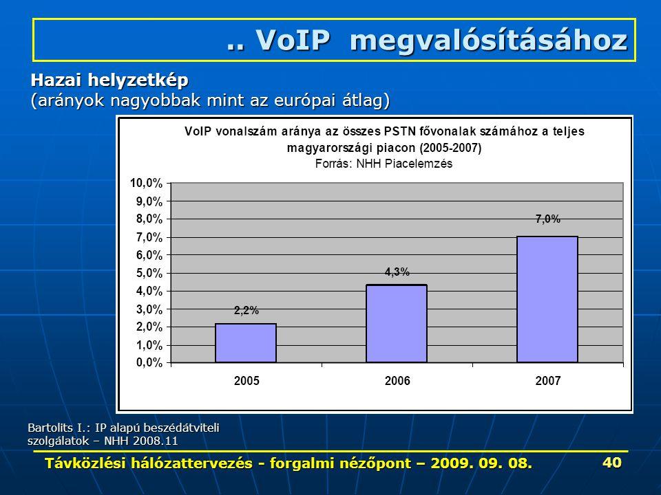 Távközlési hálózattervezés - forgalmi nézőpont – 2009. 09. 08. 40.. VoIP megvalósításához Bartolits I.: IP alapú beszédátviteli szolgálatok – NHH 2008