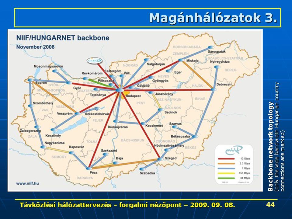 Távközlési hálózattervezés - forgalmi nézőpont – 2009. 09. 08. 44 Magánhálózatok 3. Backbone network topology (only the wide bandwidth Hungarian count