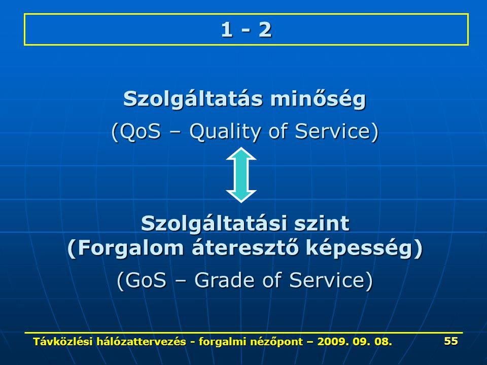 Távközlési hálózattervezés - forgalmi nézőpont – 2009. 09. 08. 55 1 - 2 Szolgáltatás minőség (QoS – Quality of Service) Szolgáltatási szint (Forgalom