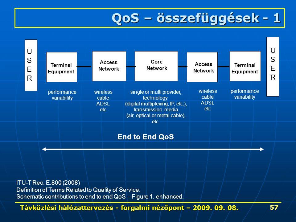 Távközlési hálózattervezés - forgalmi nézőpont – 2009. 09. 08. 57 QoS – összefüggések - 1 ITU-T Rec. E.800 (2008) Definition of Terms Related to Quali