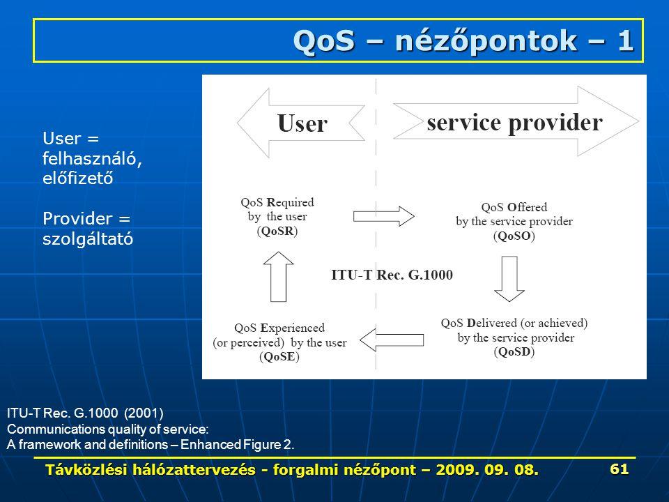 Távközlési hálózattervezés - forgalmi nézőpont – 2009. 09. 08. 61 QoS – nézőpontok – 1 ITU-T Rec. G.1000 (2001) Communications quality of service: A f