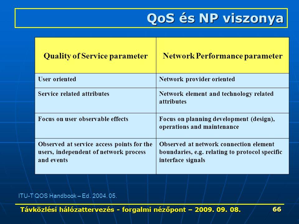 Távközlési hálózattervezés - forgalmi nézőpont – 2009. 09. 08. 66 QoS és NP viszonya Table 3.1 – Categorization of QoS and NP parameters Quality of Se