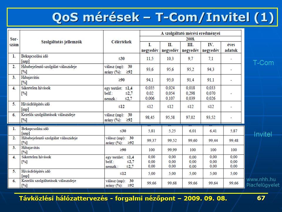 Távközlési hálózattervezés - forgalmi nézőpont – 2009. 09. 08. 67 QoS mérések – T-Com/Invitel (1) MATÁV Rt. által benyújtott, a szolgáltatás minőségét