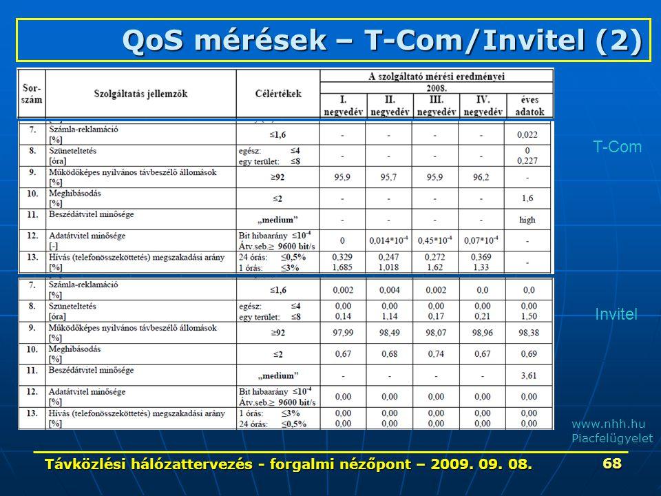 Távközlési hálózattervezés - forgalmi nézőpont – 2009. 09. 08. 68 QoS mérések – T-Com/Invitel (2) MATÁV Rt. által benyújtott, a szolgáltatás minőségét