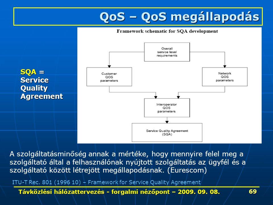 Távközlési hálózattervezés - forgalmi nézőpont – 2009. 09. 08. 69 QoS – QoS megállapodás ITU-T Rec. 801 (1996 10) – Framework for Service Quality Agre