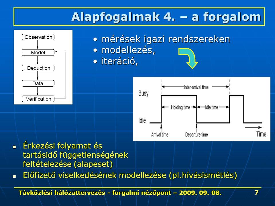 Távközlési hálózattervezés - forgalmi nézőpont – 2009. 09. 08. 7 Érkezési folyamat és tartásidő függetlenségének feltételezése (alapeset) Érkezési fol
