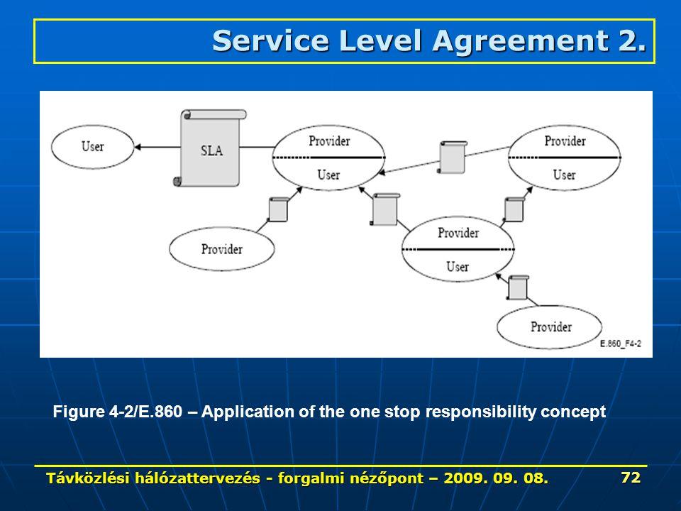 Távközlési hálózattervezés - forgalmi nézőpont – 2009. 09. 08. 72 Figure 4-2/E.860 – Application of the one stop responsibility concept Service Level
