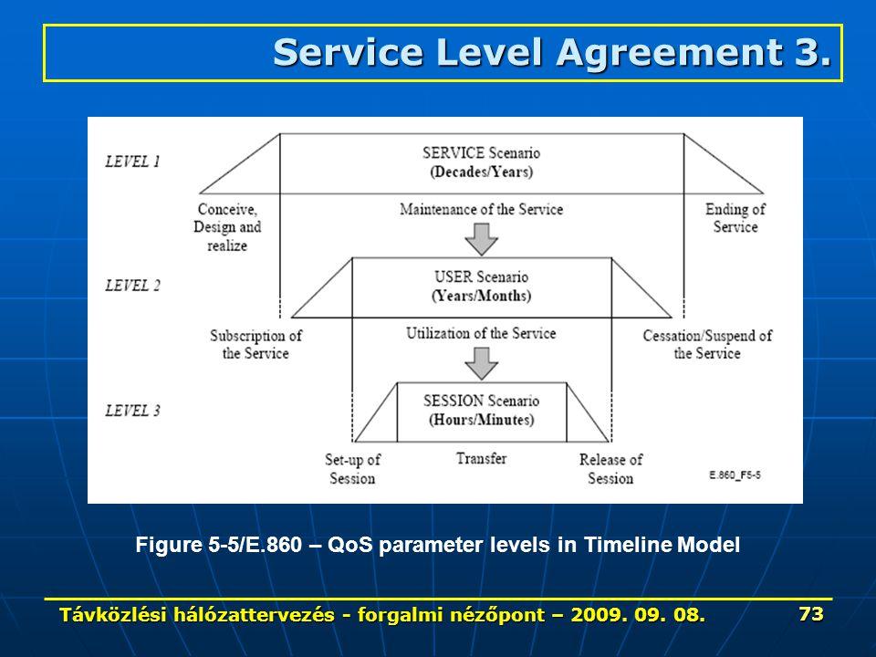 Távközlési hálózattervezés - forgalmi nézőpont – 2009. 09. 08. 73 Figure 5-5/E.860 – QoS parameter levels in Timeline Model Service Level Agreement 3.