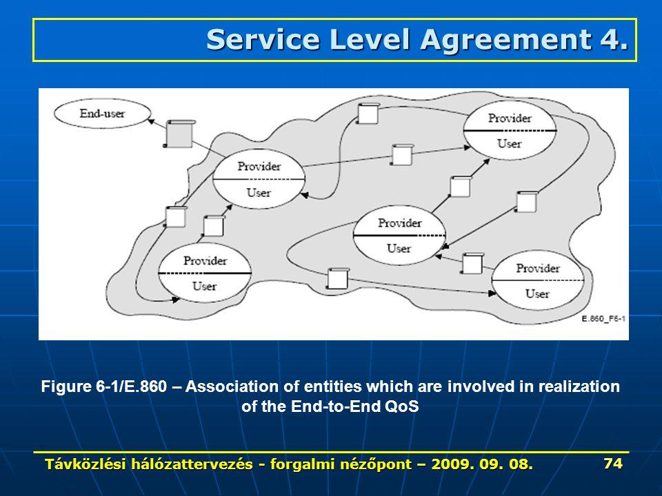 Távközlési hálózattervezés - forgalmi nézőpont – 2009. 09. 08. 74 Figure 6-1/E.860 – Association of entities which are involved in realization of the