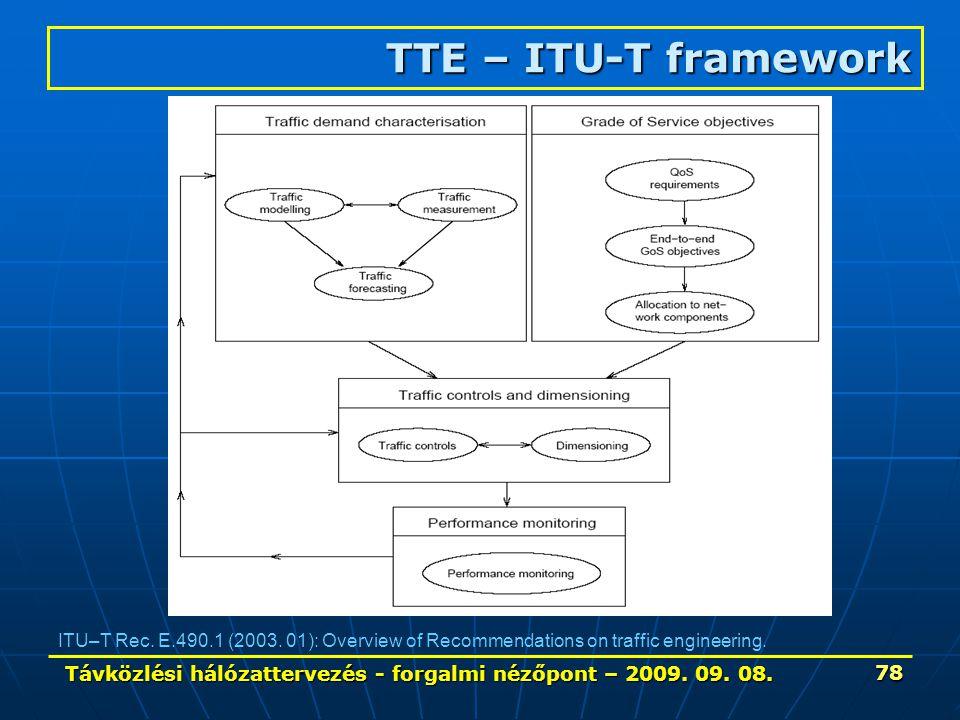 Távközlési hálózattervezés - forgalmi nézőpont – 2009. 09. 08. 78 TTE – ITU-T framework ITU–T Rec. E.490.1 (2003. 01): Overview of Recommendations on