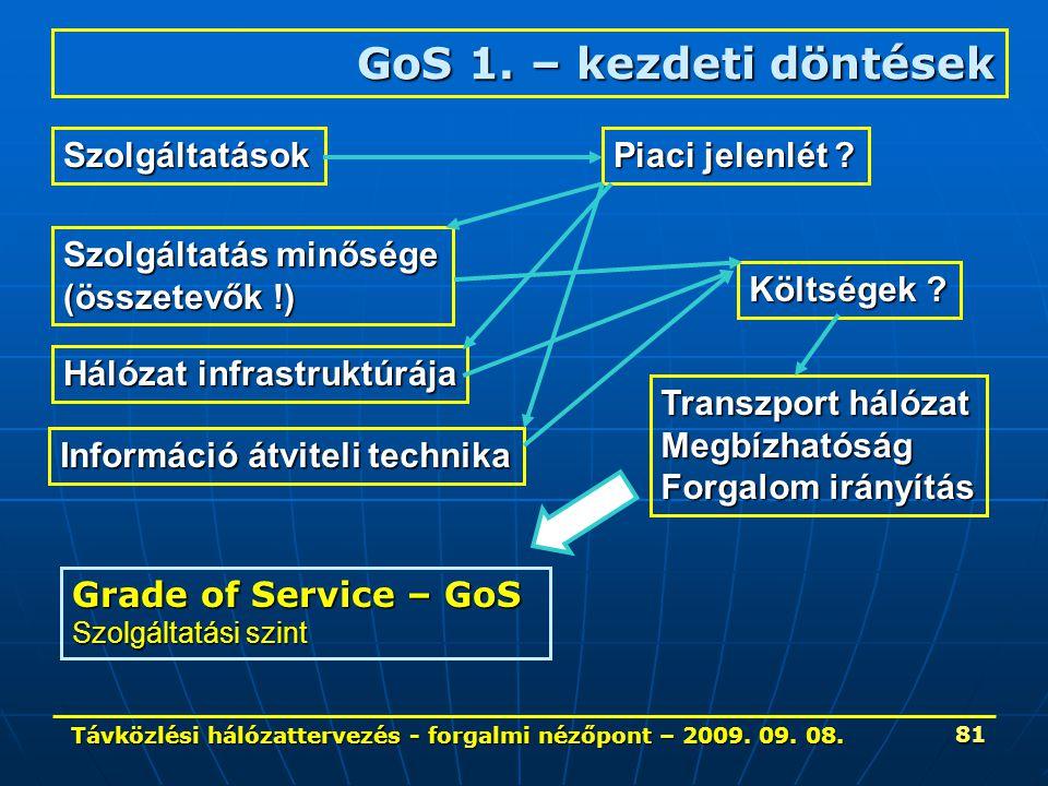 Távközlési hálózattervezés - forgalmi nézőpont – 2009. 09. 08. 81 GoS 1. – kezdeti döntések Grade of Service – GoS Szolgáltatási szint Szolgáltatások