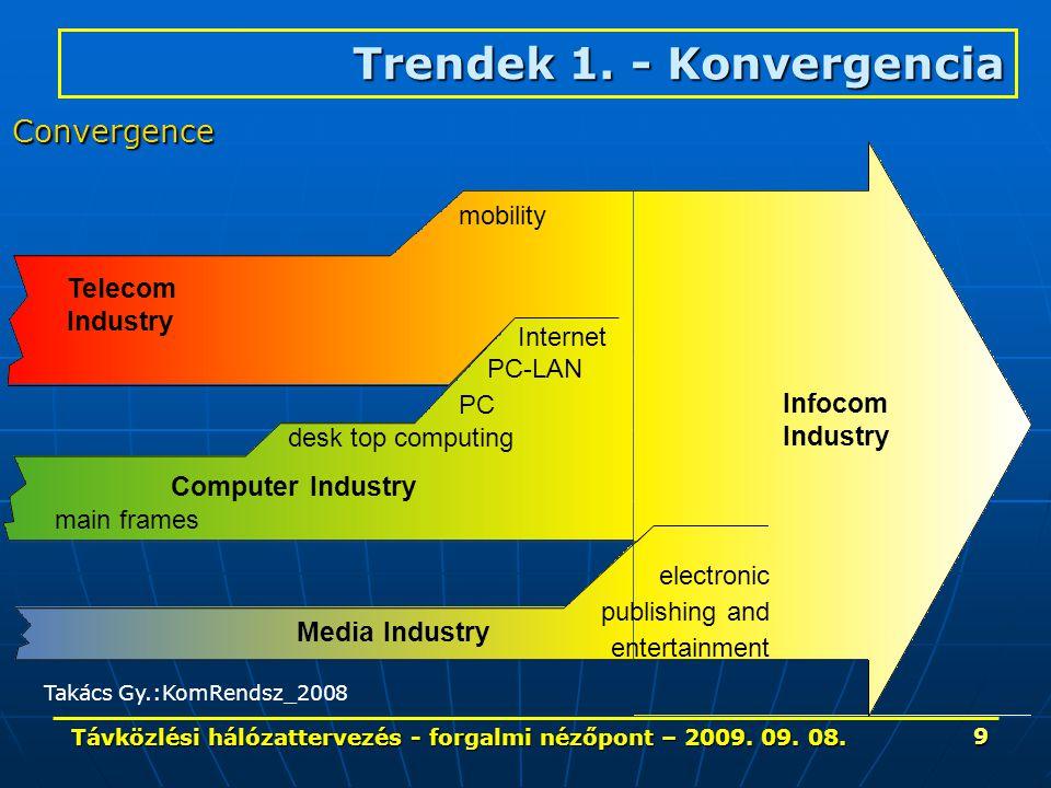 Távközlési hálózattervezés - forgalmi nézőpont – 2009. 09. 08. 9 Convergence Telecom Industry mobility main frames desk top computing PC PC-LAN Intern