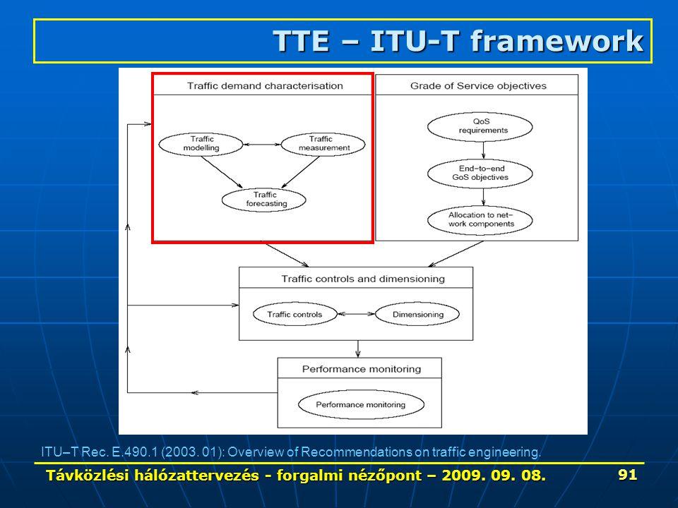 Távközlési hálózattervezés - forgalmi nézőpont – 2009. 09. 08. 91 TTE – ITU-T framework ITU–T Rec. E.490.1 (2003. 01): Overview of Recommendations on