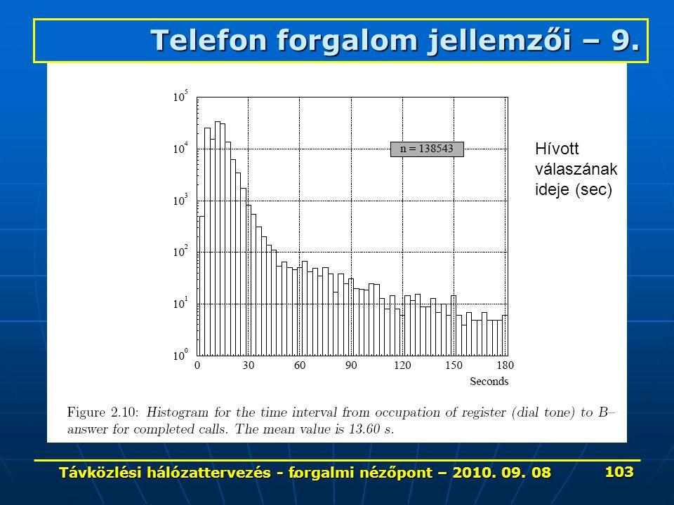 . Telefon forgalom jellemzői – 9. Hívott válaszának ideje (sec) 103 Távközlési hálózattervezés - forgalmi nézőpont – 2010. 09. 08