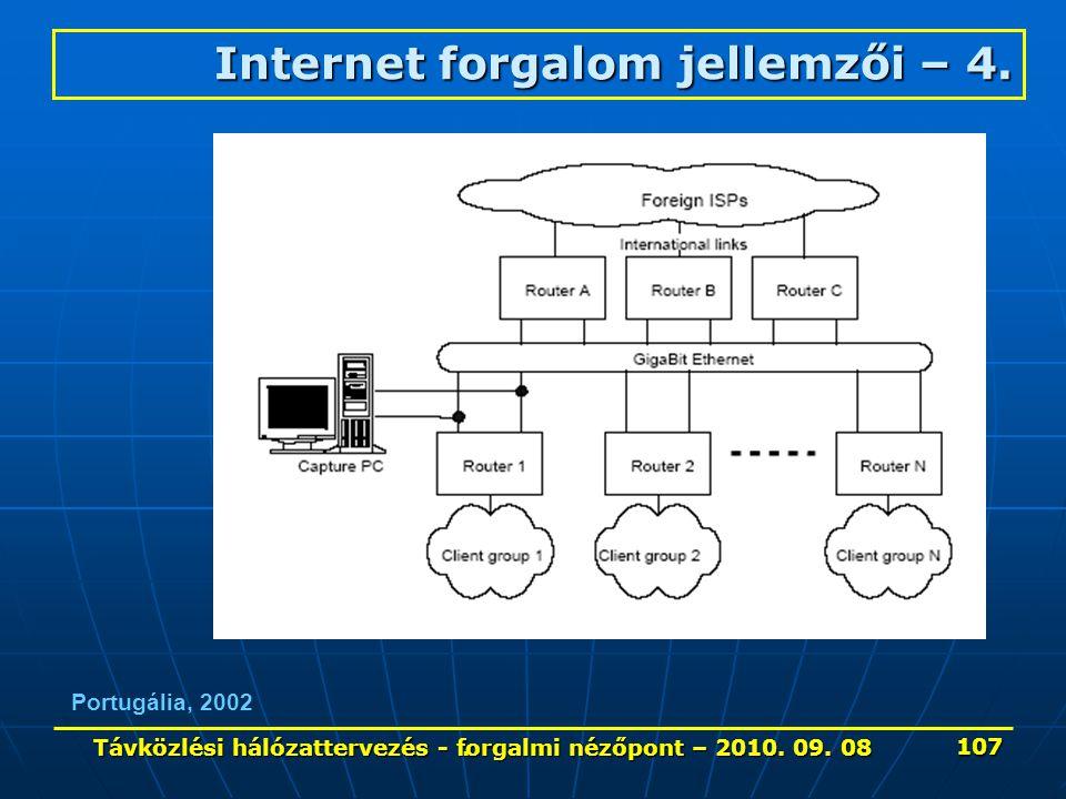 . Internet forgalom jellemzői – 4. Portugália, 2002 107 Távközlési hálózattervezés - forgalmi nézőpont – 2010. 09. 08