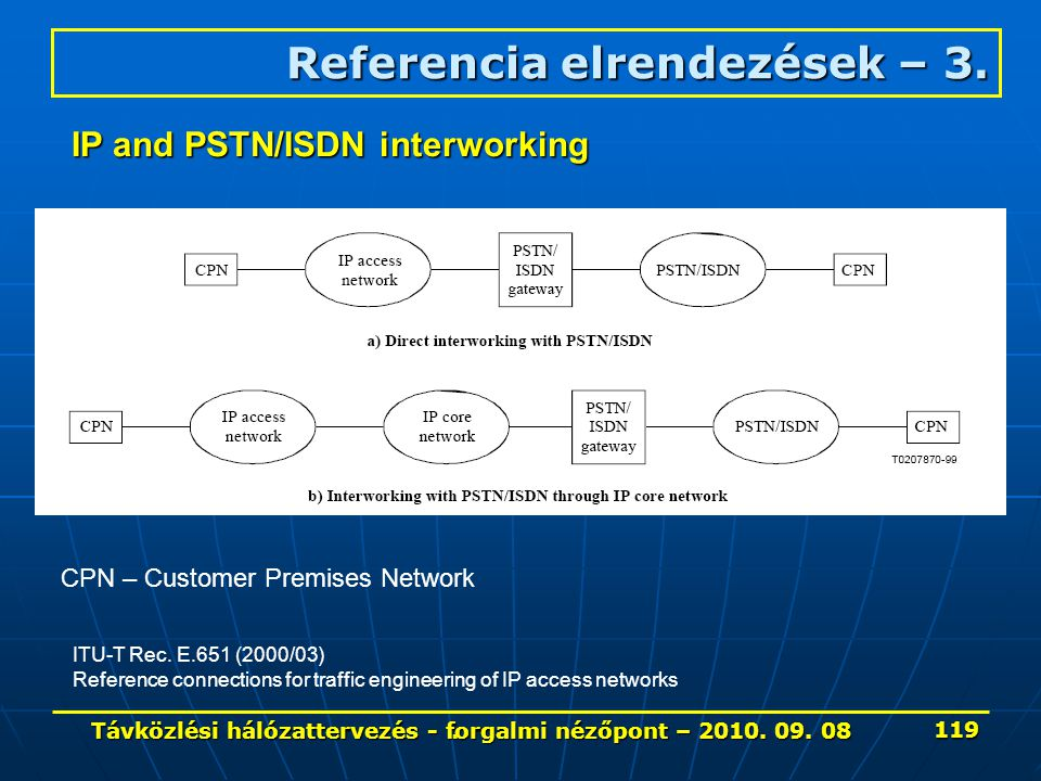 . Referencia elrendezések – 3. CPN – Customer Premises Network IP and PSTN/ISDN interworking ITU-T Rec. E.651 (2000/03) Reference connections for traf