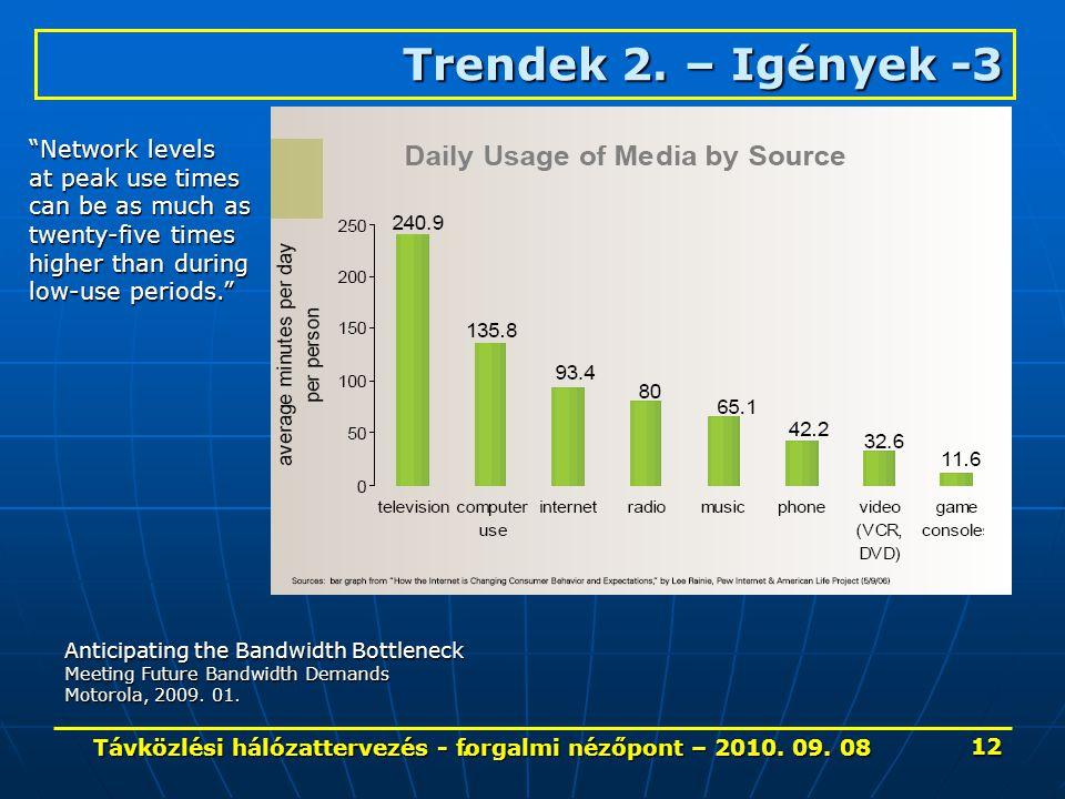 """. Trendek 2. – Igények-3 Trendek 2. – Igények -3 Anticipating the Bandwidth Bottleneck Meeting Future Bandwidth Demands Motorola, 2009. 01. """"Network l"""