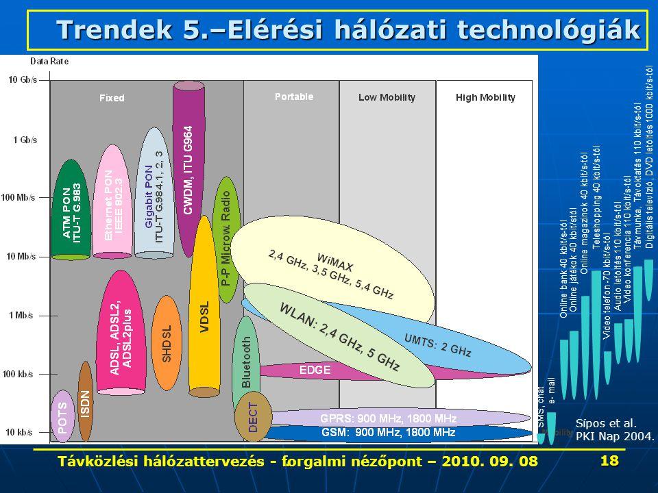 . Trendek 5.–Elérési hálózati technológiák Online bank 40 kbit/s-tól Online játékok 40 kbit/stól Online magazinok 40 kbit/s-tól Teleshopping 40 kbit/s