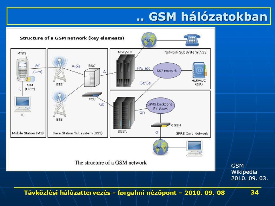 ... GSM hálózatokban 34 Távközlési hálózattervezés - forgalmi nézőpont – 2010. 09. 08 GSM - Wikipedia 2010. 09. 03.