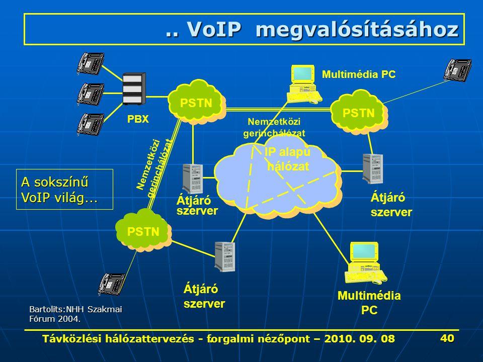 . PBX PSTN Átjáró szerver IP alapú hálózat Nemzetközi gerinchálózat Multimédia PC A sokszínű VoIP világ..... VoIP megvalósításához Bartolits:NHH Szakm