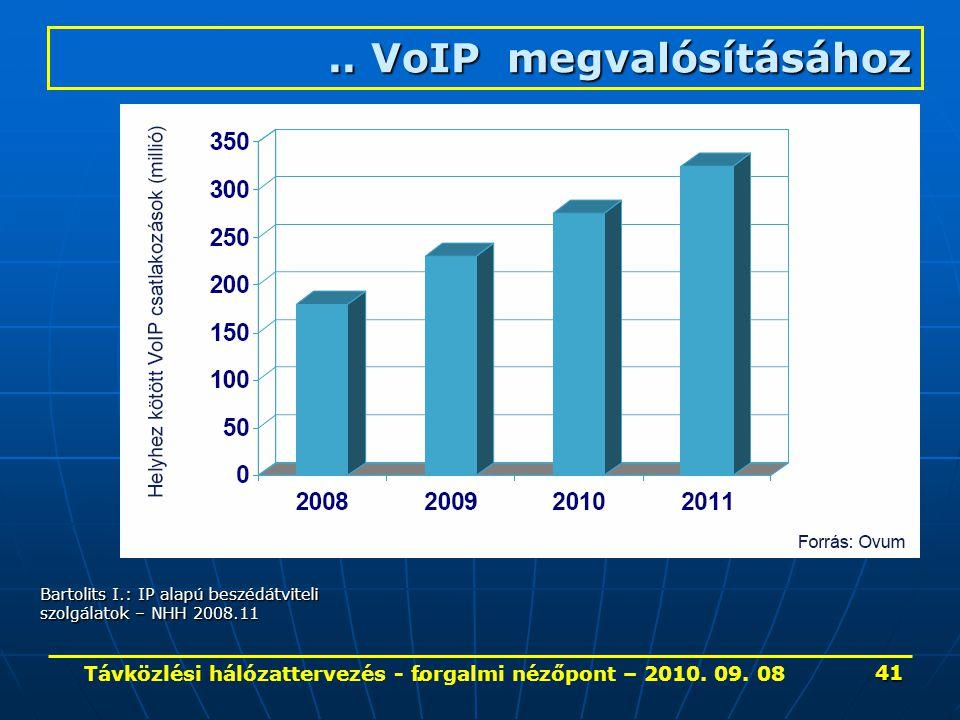 ... VoIP megvalósításához Bartolits I.: IP alapú beszédátviteli szolgálatok – NHH 2008.11 41 Távközlési hálózattervezés - forgalmi nézőpont – 2010. 09