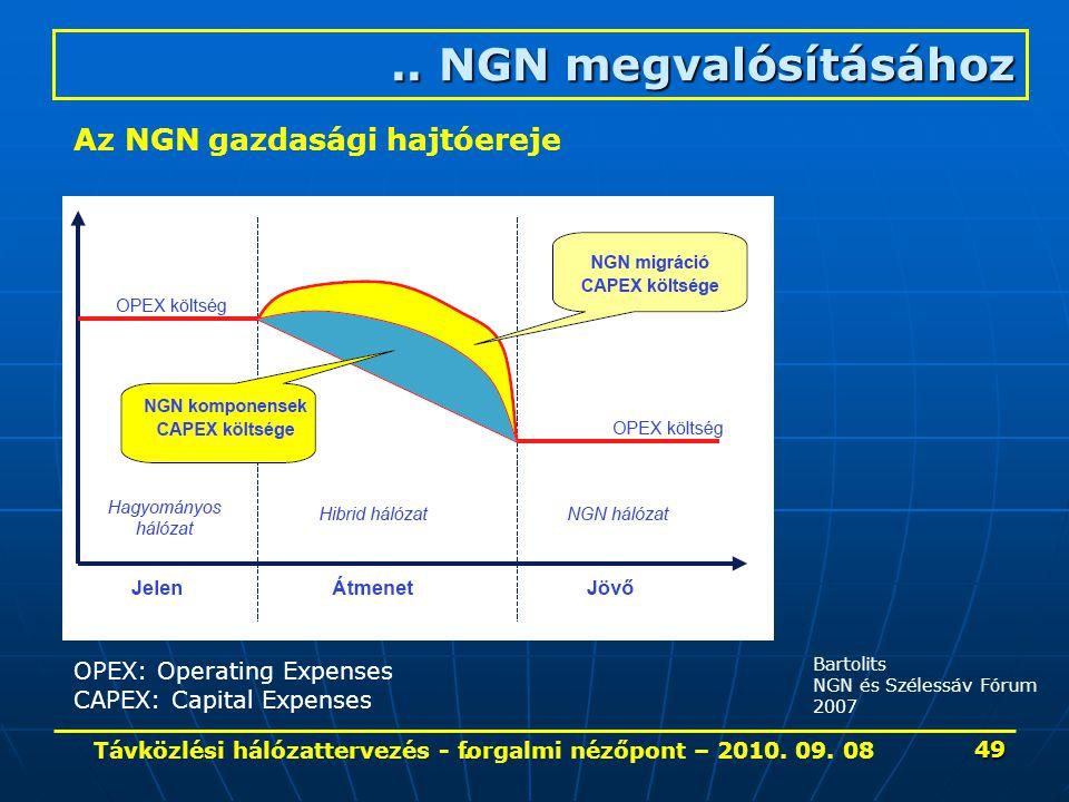 . Bartolits NGN és Szélessáv Fórum 2007.. NGN megvalósításához Az NGN gazdasági hajtóereje OPEX: Operating Expenses CAPEX: Capital Expenses 49 Távközl