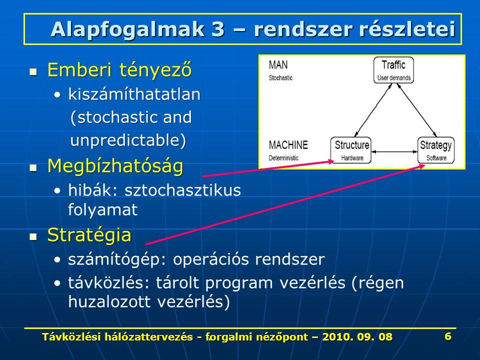 1 - 3 Szolgáltatás minőség és az International Telecommunication Union (ITU) 77 Távközlési hálózattervezés - forgalmi nézőpont – 2010.