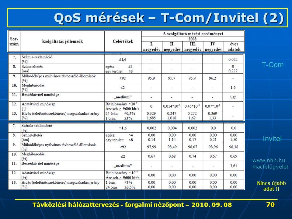 . QoS mérések – T-Com/Invitel (2) MATÁV Rt. által benyújtott, a szolgáltatás minőségét jellemző mérési eredmények az egyetemes távközlési szolgáltatás