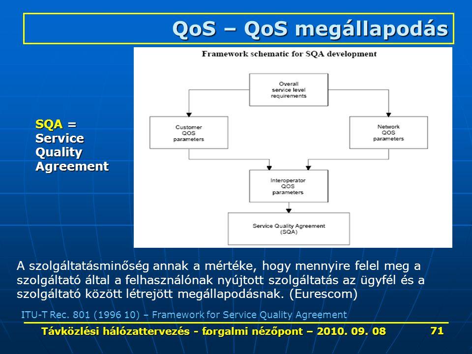 . QoS – QoS megállapodás ITU-T Rec. 801 (1996 10) – Framework for Service Quality Agreement SQA = ServiceQualityAgreement A szolgáltatásminőség annak
