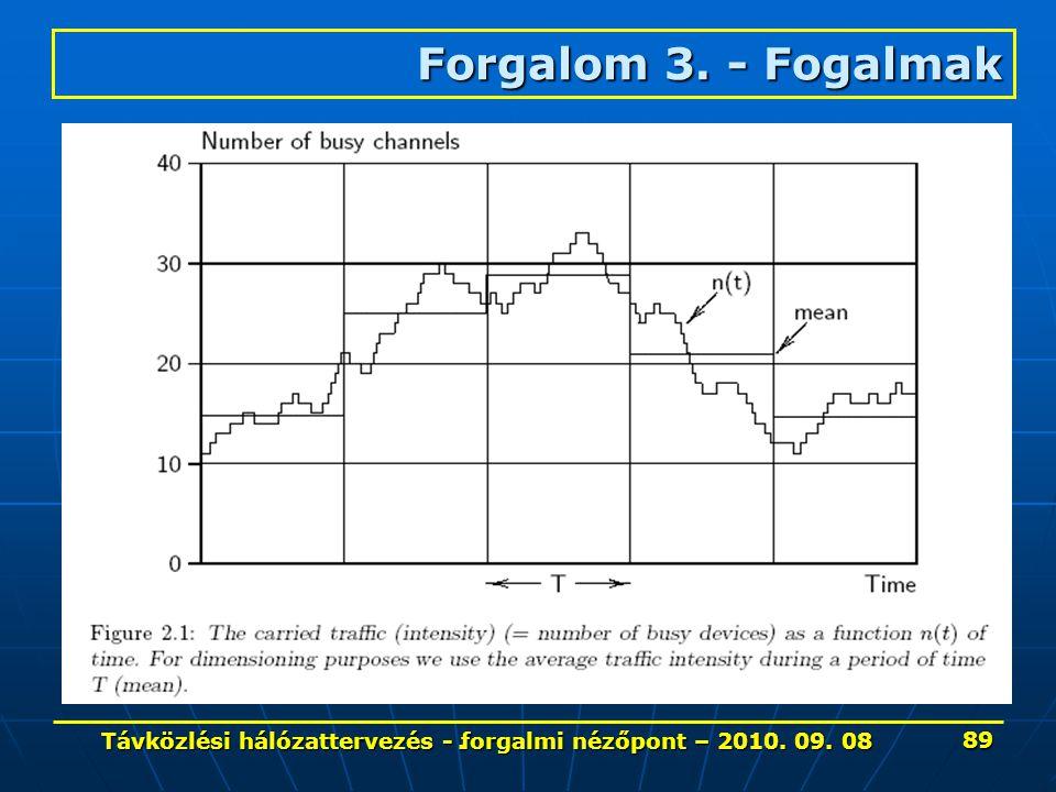 . Forgalom 3. - Fogalmak 89 Távközlési hálózattervezés - forgalmi nézőpont – 2010. 09. 08