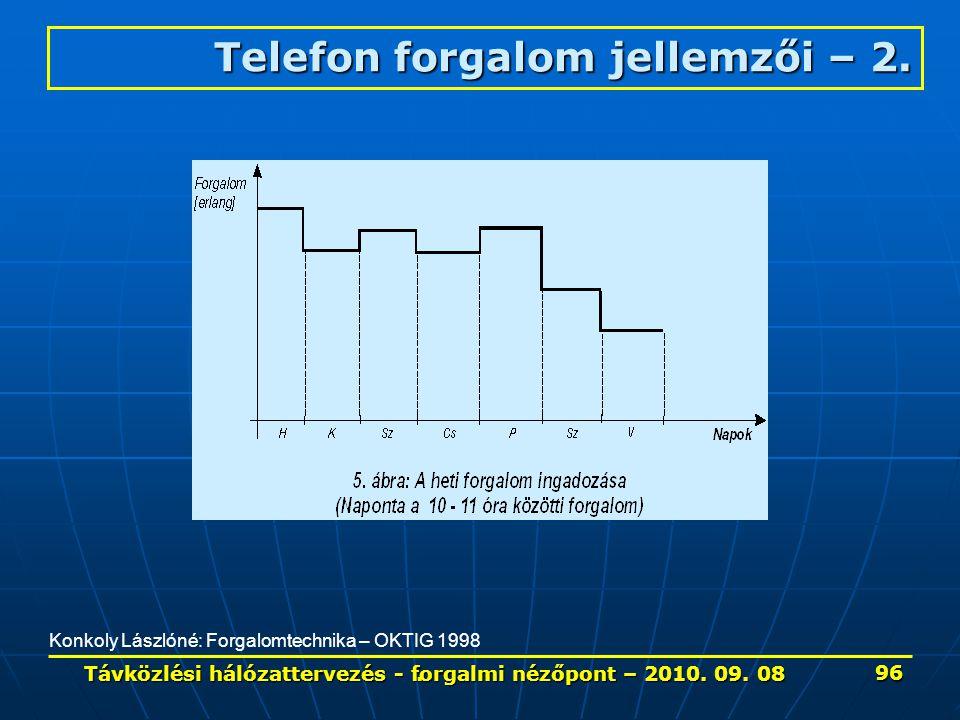 . Konkoly Lászlóné: Forgalomtechnika – OKTIG 1998 Telefon forgalom jellemzői – 2. 96 Távközlési hálózattervezés - forgalmi nézőpont – 2010. 09. 08